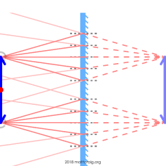 Mirror Ray Diagram Simulation 2002 Mustang Headlight Wiring Reflection Concave Www Miifotos Com Mirrors And Diagrams App For Grade Science Articles Oapt Png 1273x689