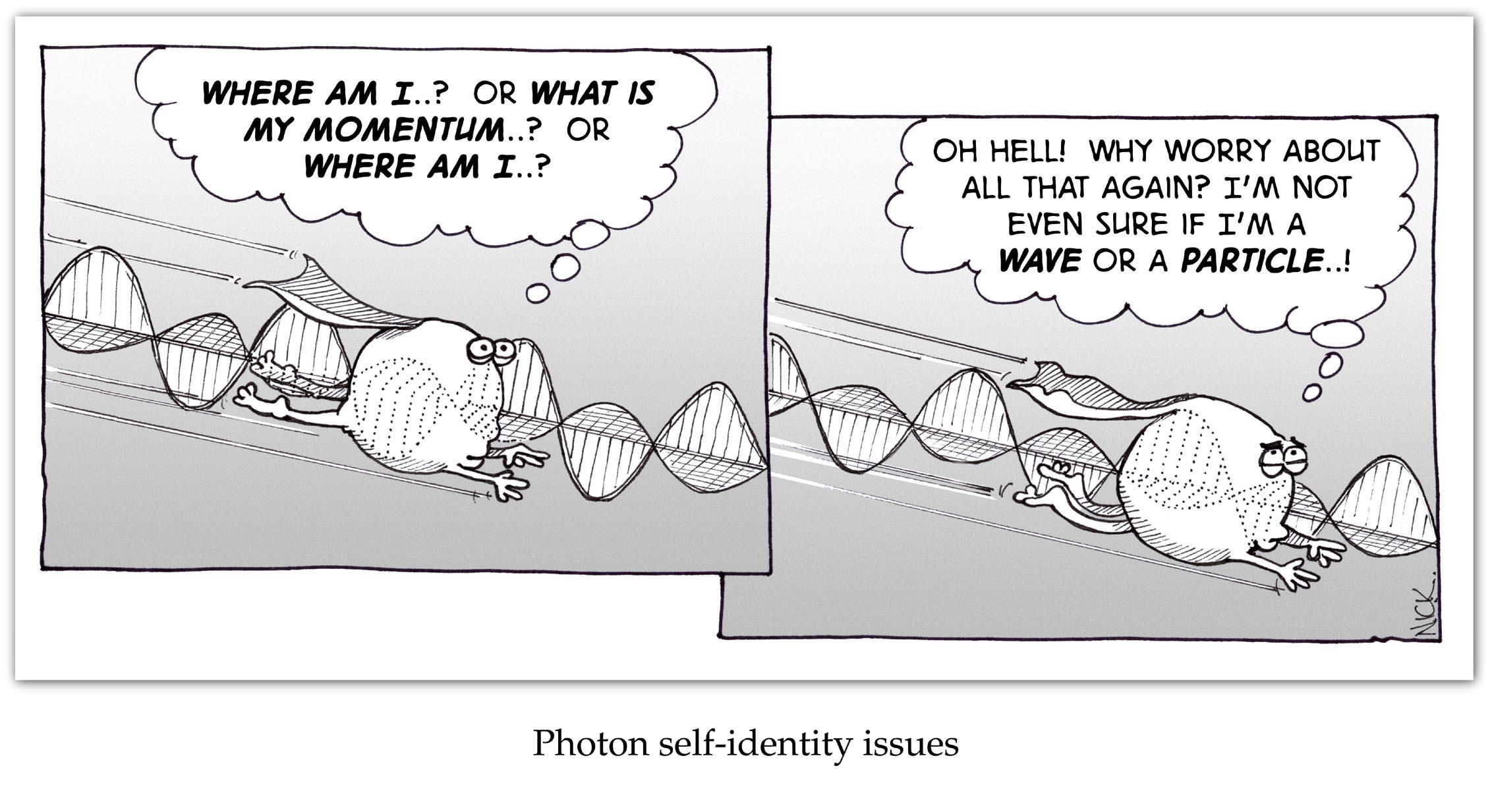 An Experiment Involving Heisenberg S Uncertainty Principle