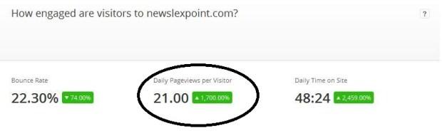 websites rating