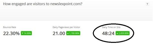 websites traffic