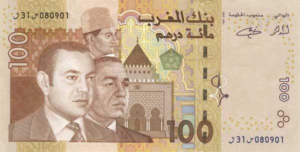 strongest currencies