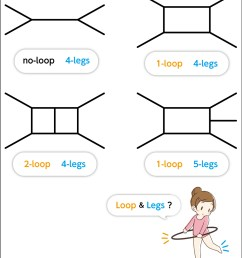 loops and legs for ilc [ 1000 x 1160 Pixel ]