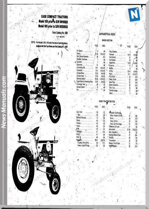 Case Ingersoll Tractor 155195 Prior (989) Parts Catalog