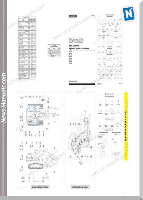 Caterpillar 320D Excavator Hydraulic System Schematic