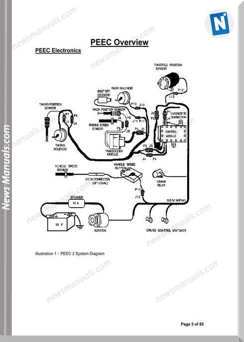 Caterpillar 3406 B-C Peec Repair Manual
