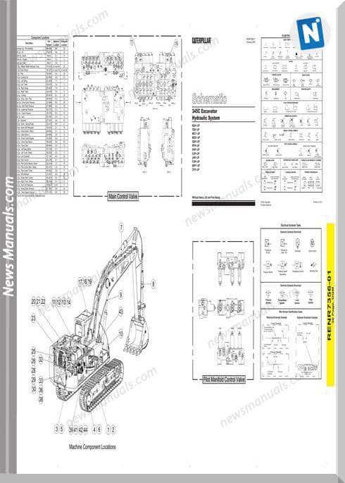 Caterpillar 345 Hydraulic System