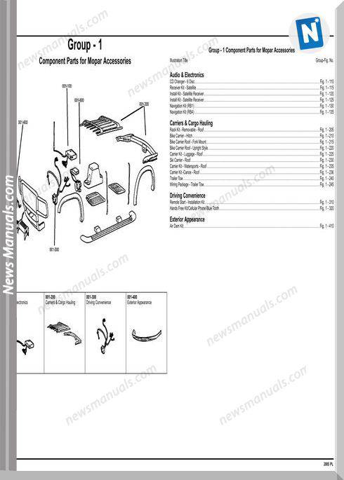 Chrysler Dodge Plymouth Neon 2005 Pl Parts Catalog
