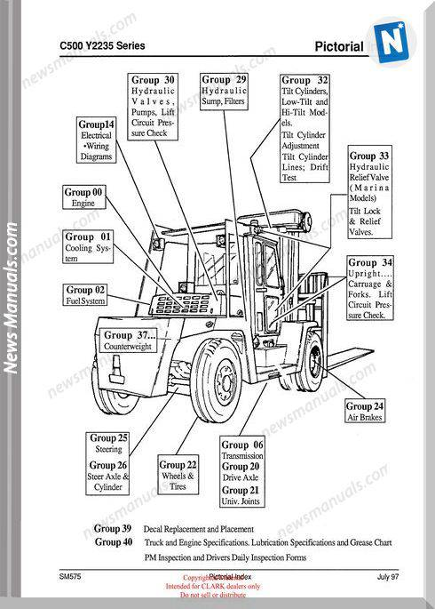 Clark models 575 Service Manual