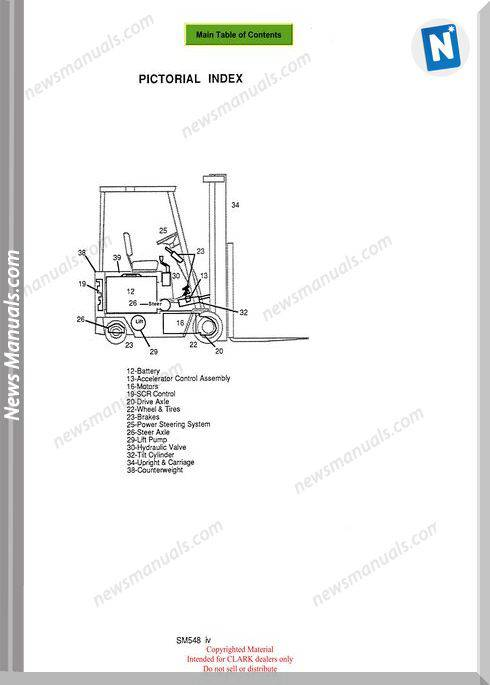Clark models 581 Service Manual