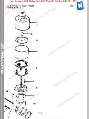 Cub Cadet Parts Manual For Model Rzt17