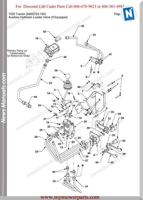 Cub Cadet 7252 Tractor 54Ag722 100 Parts Manual