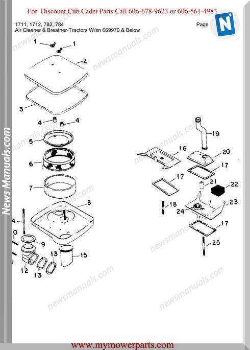 Cub Cadet Parts Manual For Model 1711 1712 782 784
