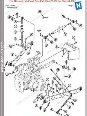 Fantuzzi Cs7.5 Stackers Load Management Operator Manual
