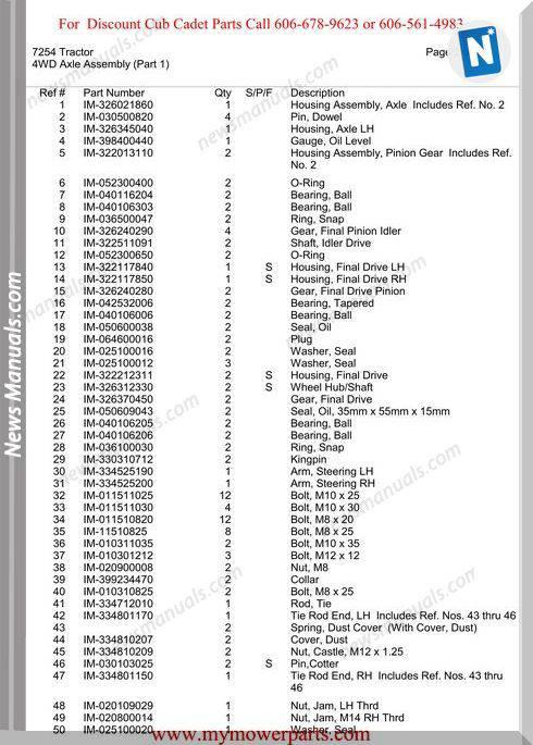 Cub Cadet Parts Manual For Model 7254 Tractor