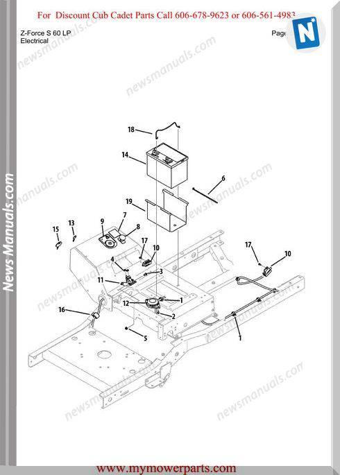 Cub Cadet Parts Manual For Model Z Force S 60 Lp