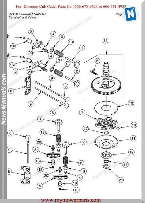 Cub Cadet Parts Manualrzt50 Kawasaki 17Aa5D7P