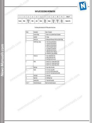 Iseki Model Sxg19 Sxg22 Parts Catalogue Manuals
