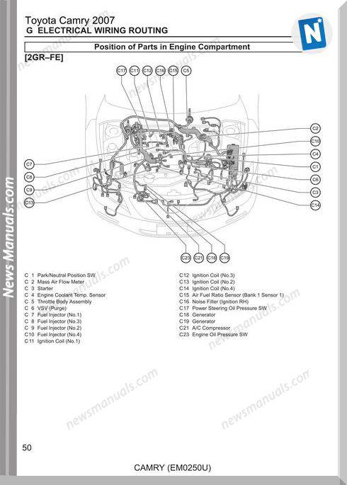 Electrical Wiring Routing Of Toyota Camry 2007