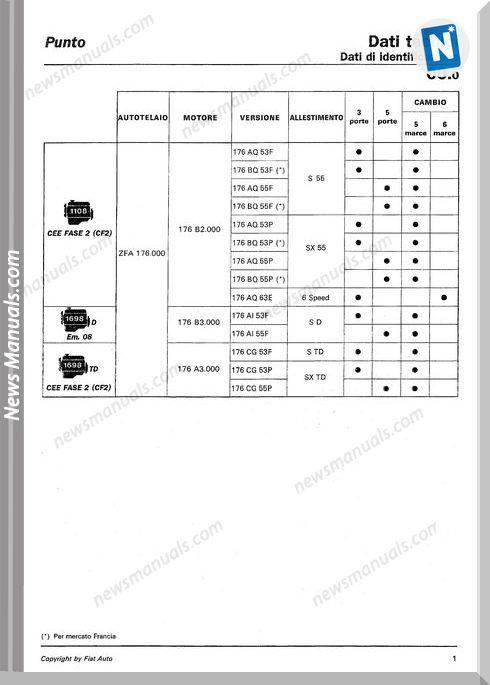 Fiat Punto1 Serie 167 Carrozzeria 93-99 Workshop Manual