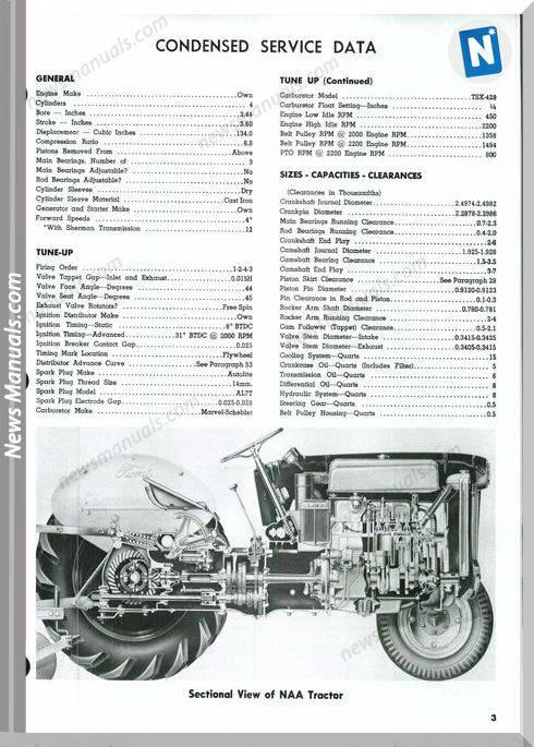 Ford Models Naa Shop Manual