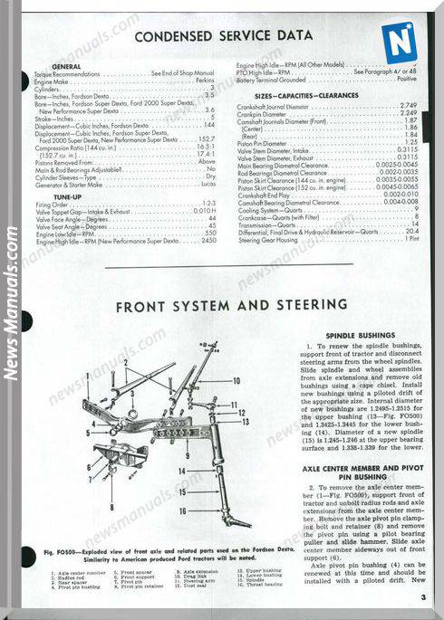 Ford Super Dexta 2000 Shop Manual