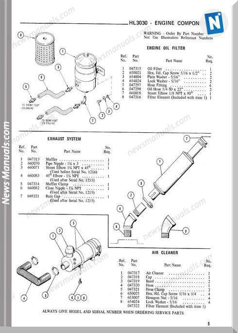Gehl Hl3030 Skid Loader Parts Manual No. 620371