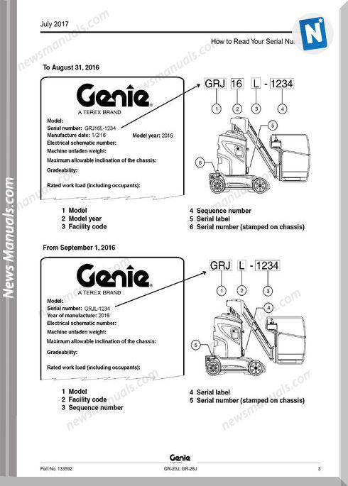 Genie Model Gr-20J Parts Manual English Language