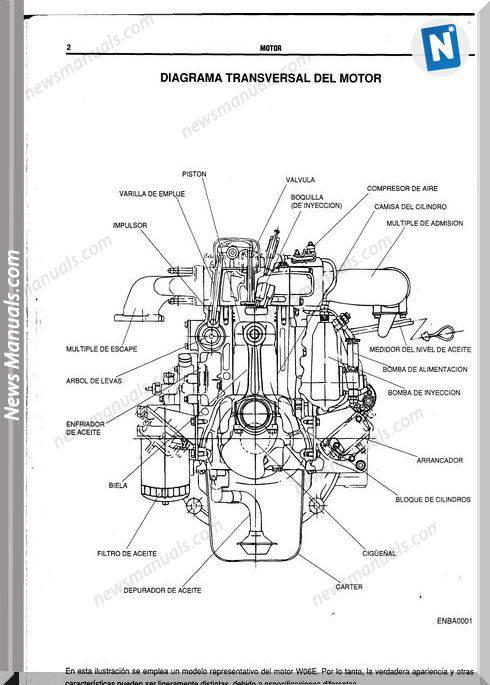 Hino W04D W06E Models Castellano Repair Manuals
