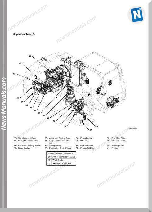 Hitachi Zaxis 170W-3,190W-3 Ttla-0721 Operation Manual