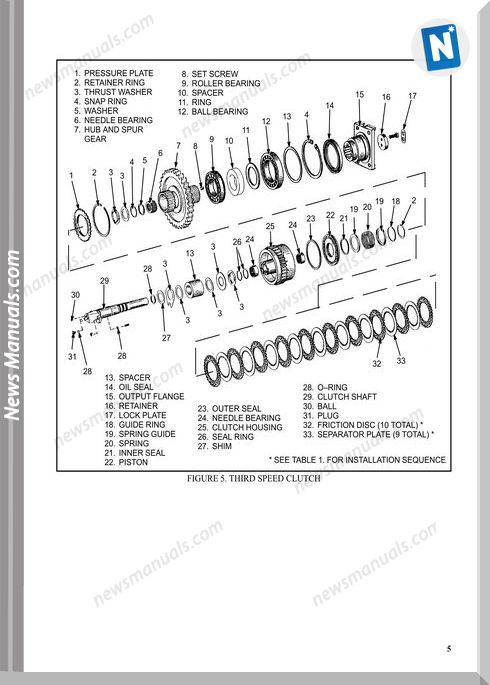 Hyster With Zf Transmission 100 Srm 656 Repair Manuals
