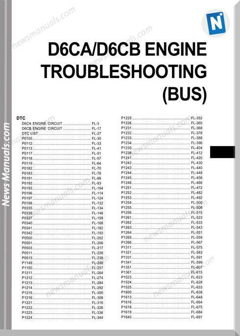 Hyundai Bus Dtc Trouble Shooting Procedures D6Ca D6Cb Engine