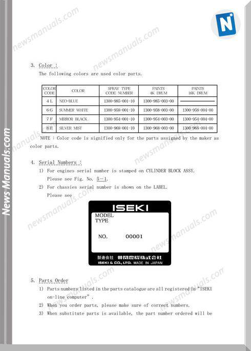Iseki Model Sg173 Parts Catalogue Manuals