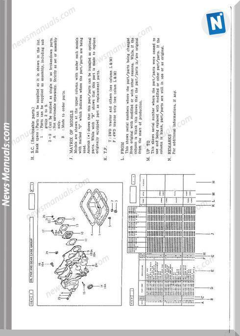 Iseki Model Tu318 Parts Catalogue Manuals