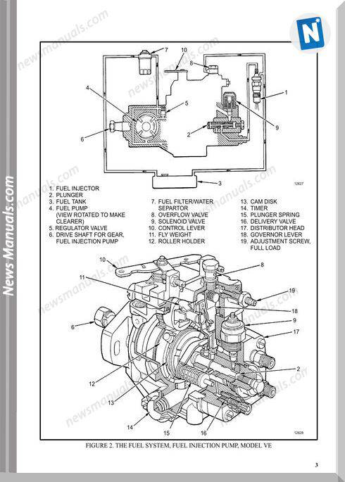 Isuzu 4Jb1 Model Engine Manuals English
