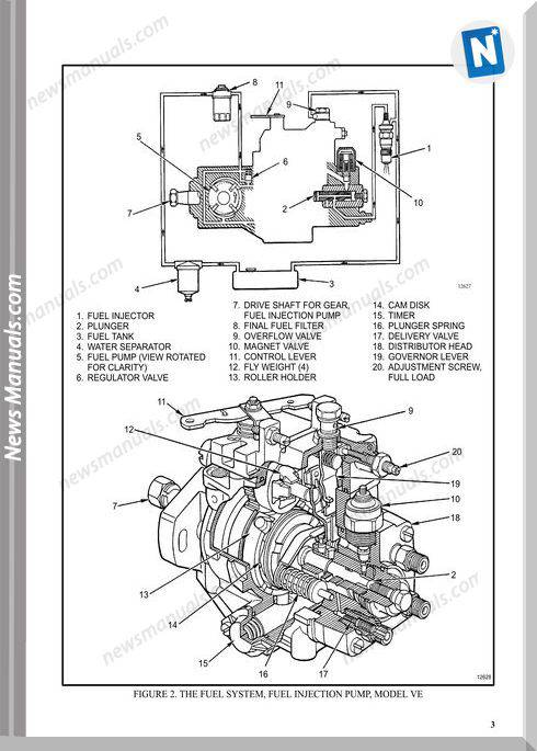 Isuzu C240 Model Engine Manuals English