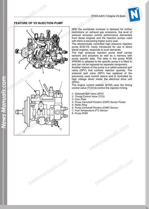 Isuzu Model 4Jh1-T El Engine Service Repair Manuals