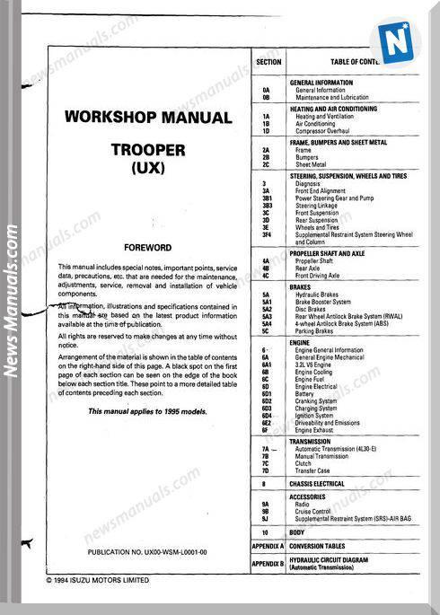 Isuzu Trooper Ux 1995 Workshop Manual