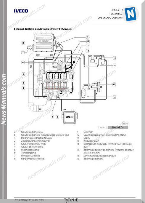 Iveco Daily Silnik Fia My2012 Pl Small Workshop Manual