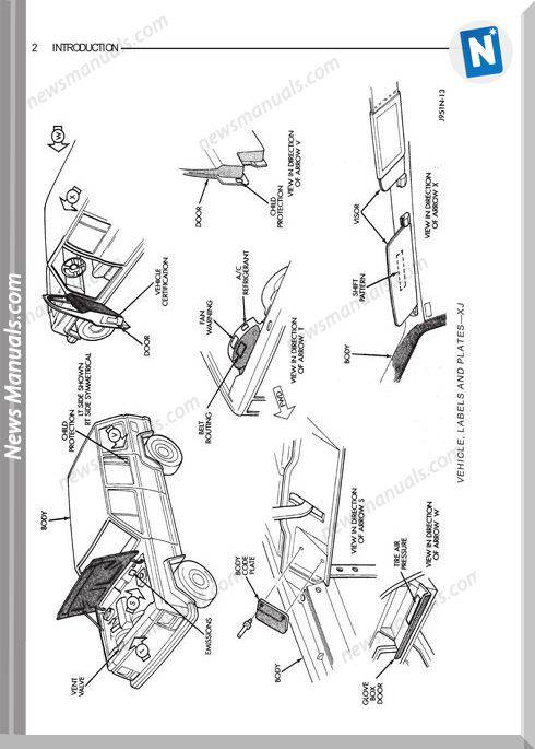 Jeep Yj Service Manual Model Year 1995
