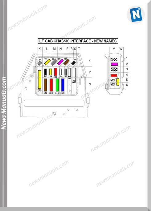 Kenworth Peterblit Electrical Shematic 210 220