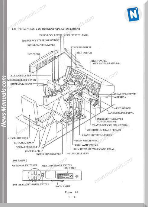 Kobelco Crane Rk250-3 Shop Manual