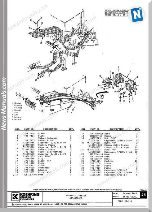 Koehring Bantam Excavators 6633L Parts Book Supplement