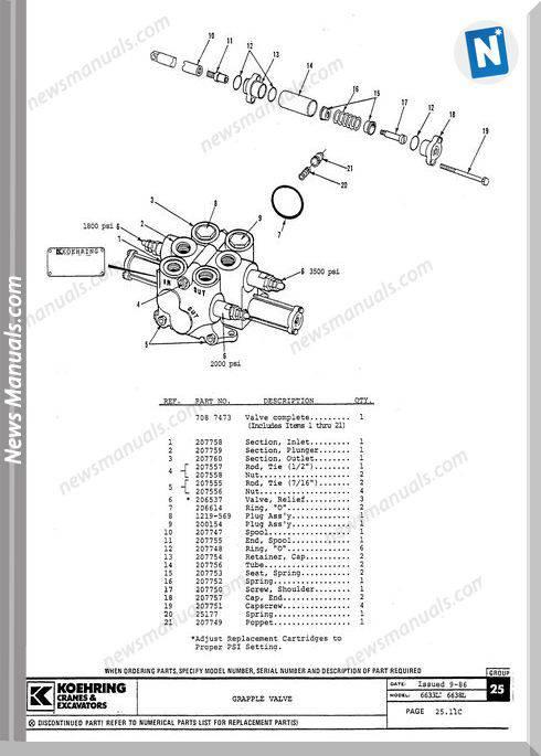 Koehring Bantam Excavators 6633L Parts Book Supplement
