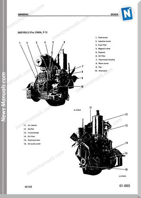 Komatsu 4D105-3, S4D105-3 Diesel Engine Shop Manual