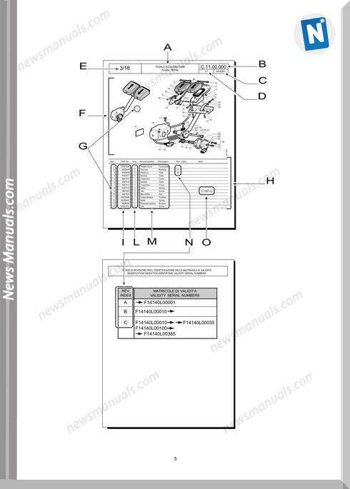 Komatsu Forklift Fb12 15 18 M 1R Parts Catalogue