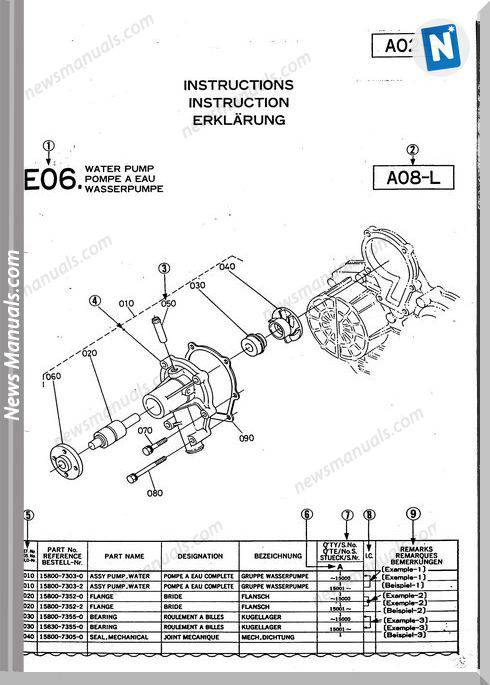 Kubota Diesel Engine D722-Bbs-Ec-1 Parts List