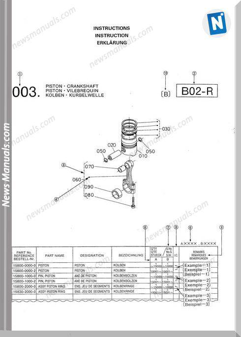 Kubota Engine D1703-E2B-Eu-X3-S Parts Manual