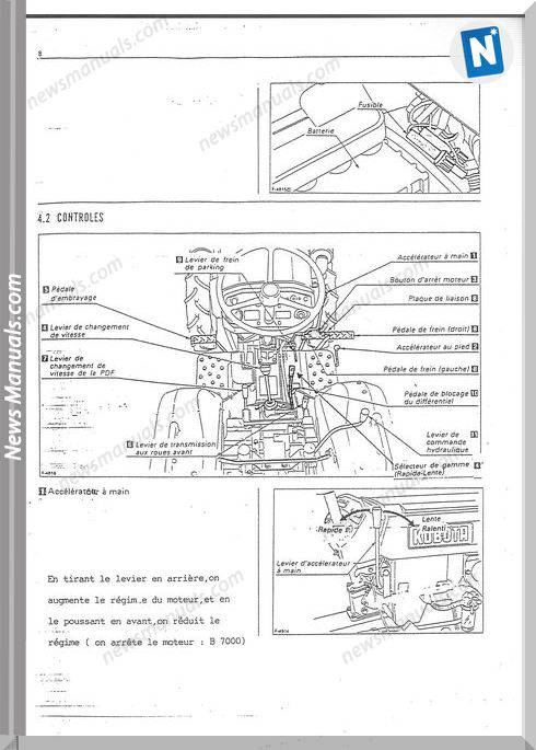 Kubota Tractor B7000 User Manual