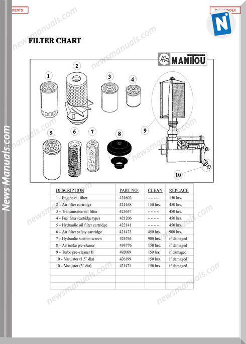 Manitou Forklift Tseries-B242D Models Parts Manual
