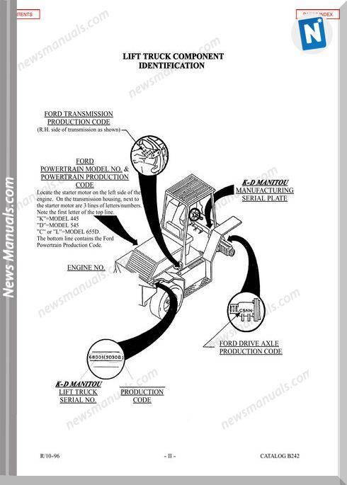 Manitou Forklift Tseries-B242D Models Parts Manual